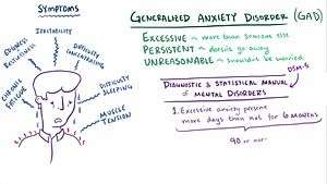 Understanding Generalized Anxiety >> Generalized Anxiety Disorder