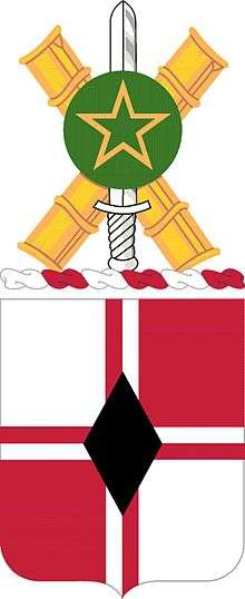 Coats Of Arms US Engineer Battalions