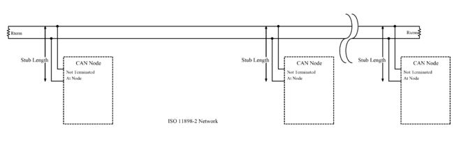high speed can network  iso 11898-2