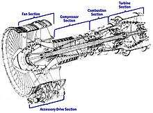 Turbofan. Cutaway Diagram Of The General Electric Cf66 Engine. Wiring. Cf34 Engine Schematic At Scoala.co