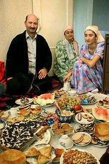 Amazing Egyptian Eid Al-Fitr Food - Celebrating_Eid_in_Tajikistan_10-13-2007  HD_85463 .jpg