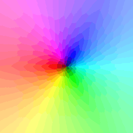 Color Wheel Graphs Of Complex Functions