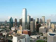 List of cities in Texas by population