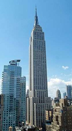 The Empire State Building Number Of Elevators