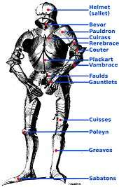 Components of medieval armour