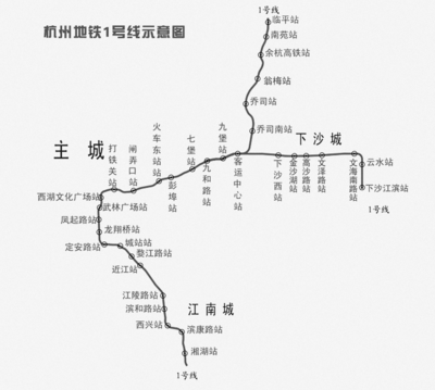 List of Hangzhou Metro stations