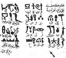 egyptology 14 Century Diseases ibn wahshiyya s 985 ce translation of the ancient egyptian hieroglyph alphabet