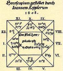 a report on johannes kepler w laws Johannes kepler's wiki:  in which newton derived kepler's laws of planetary motion from a  name copernicus in a manuscript report by kepler concerning the.