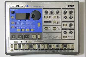 List of Korg products