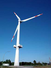 List of wind turbine manufacturers