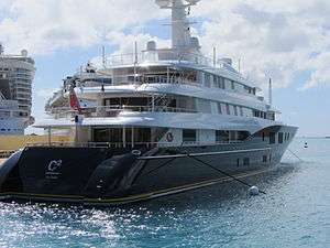 List of motor yachts by length