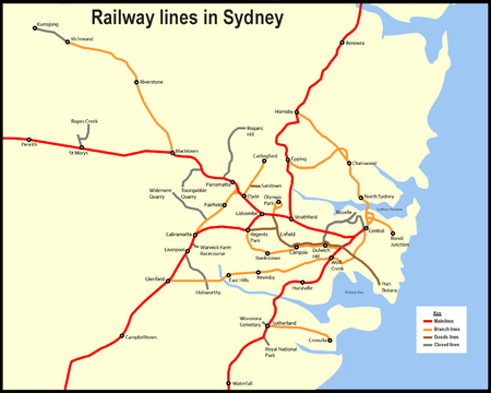 Railways in Sydney