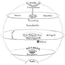 Norse cosmology